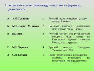 2. Установите соответствие между личностями и сферами их деятельности. АЭ.И.