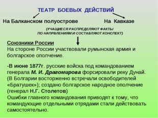ТЕАТР БОЕВЫХ ДЕЙСТВИЙ На Балканском полуострове На Кавказе (УЧАЩИЕСЯ РАСПРЕД