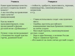УчительУчащиеся Какие нравственные качества русского солдата вы можете назва