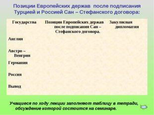 Позиции Европейских держав после подписания Турцией и Россией Сан – Стефанско