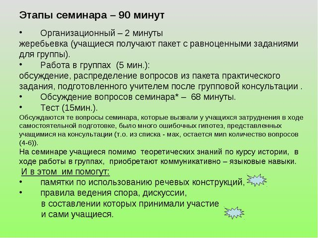 Этапы семинара – 90 минут Организационный – 2 минуты жеребьевка (учащиеся пол...