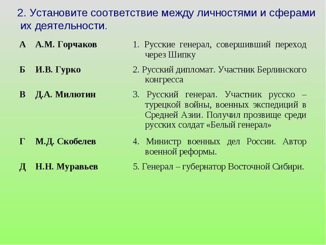 Установите соответствие между личностями и сферами их деятельности. АА.М. Го...