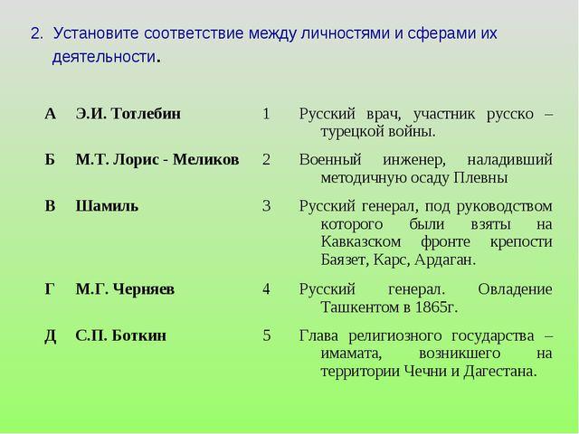 2. Установите соответствие между личностями и сферами их деятельности. АЭ.И....