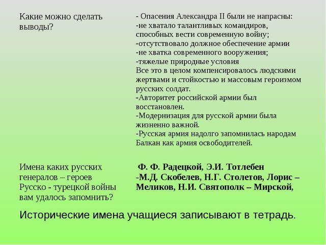 Какие можно сделать выводы?- Опасения Александра II были не напрасны: не хва...