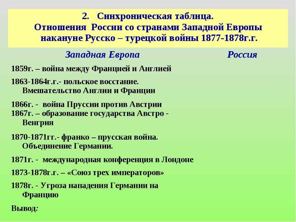 2. Синхроническая таблица. Отношения России со странами Западной Европы накан...
