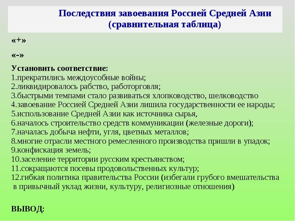 Последствия завоевания Россией Средней Азии (сравнительная таблица) «+» «-»...