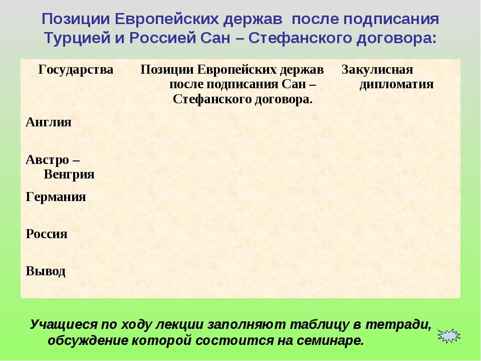 Позиции Европейских держав после подписания Турцией и Россией Сан – Стефанско...