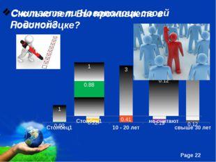 Сколько лет Вы проживаете в Новополоцке? Считаете ли Новополоцк своей Родиной