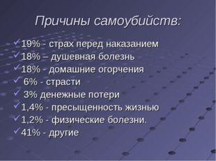 Причины самоубийств: 19% - страх перед наказанием 18% – душевная болезнь 18%