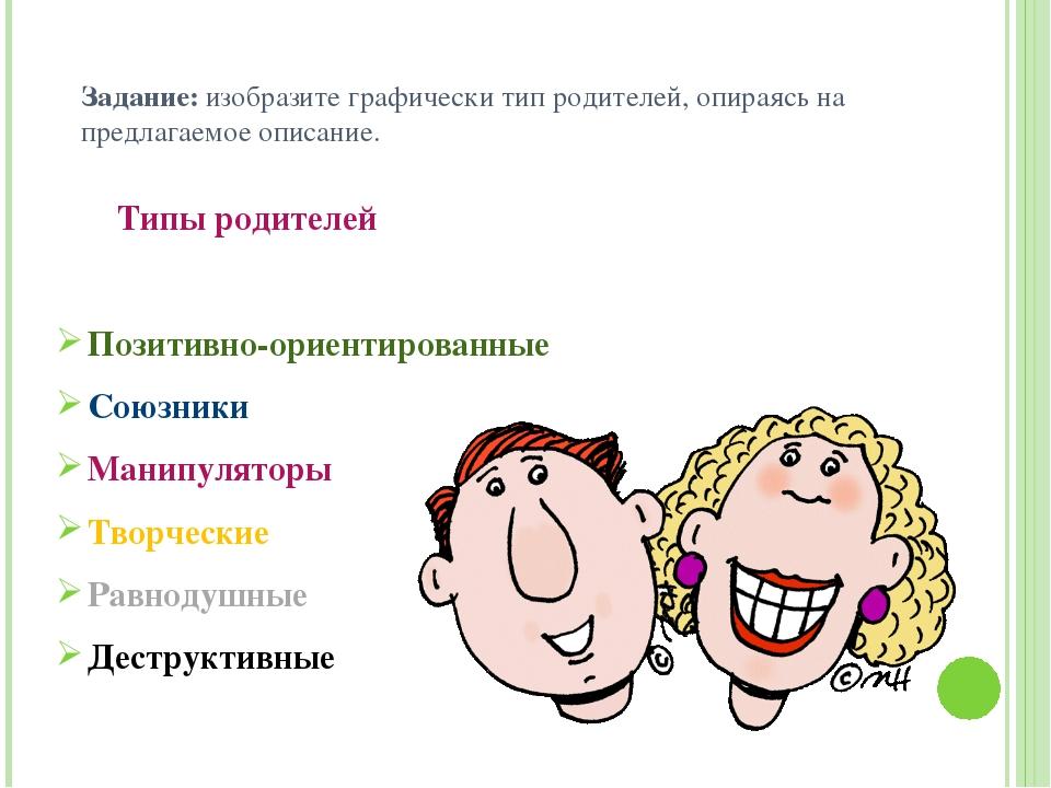 Задание: изобразите графически тип родителей, опираясь на предлагаемое описан...