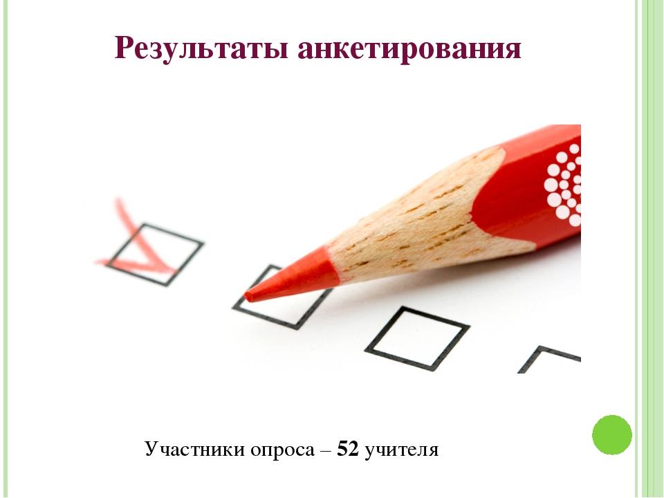 Результаты анкетирования Участники опроса – 52 учителя