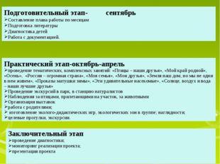 Подготовительный этап- сентябрь Составление плана работы по месяцам Подготовк