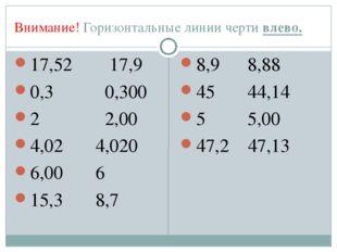 Внимание! Горизонтальные линии черти влево. 17,52 17,9 0,3 0,300 2 2,00 4,02