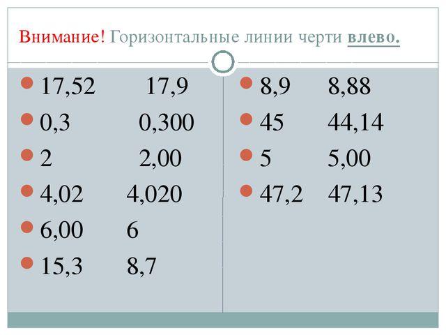 Внимание! Горизонтальные линии черти влево. 17,52 17,9 0,3 0,300 2 2,00 4,02...