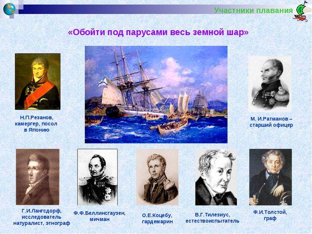 М. И.Ратманов – старший офицер Г.И.Лангсдорф, исследователь натуралист, этног...