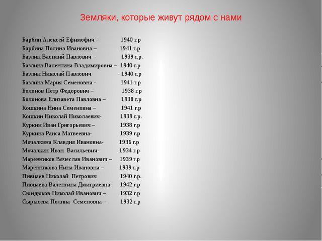 Земляки, которые живут рядом с нами Барбин Алексей Ефимофич – 1940 г.р Барбин...