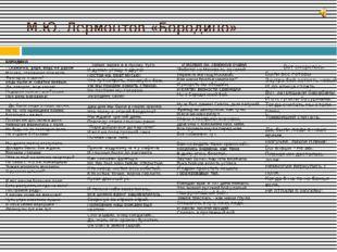 М.Ю. Лермонтов «Бородино» БОРОДИНО  - Скажи-ка, дядя, ведь не даром Москва