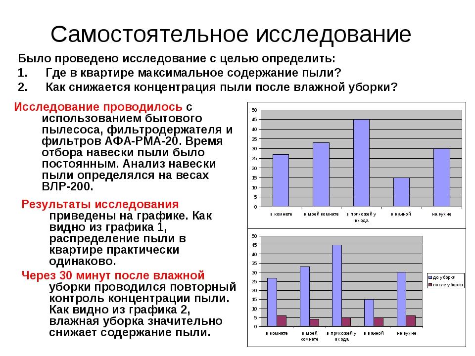 Самостоятельное исследование Было проведено исследование с целью определить:...