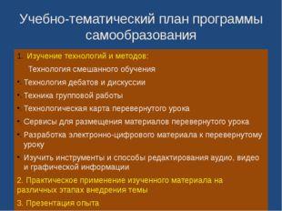 Учебно-тематический план программы самообразования Изучение технологий и мето
