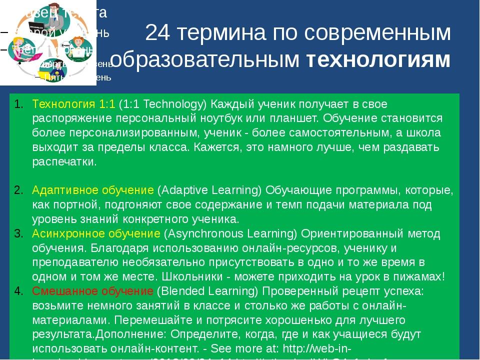24 термина по современным образовательным технологиям ГОНТАРЕНКО Л.В. Самообр...