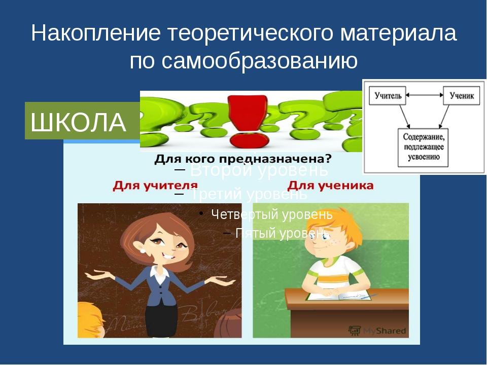 Накопление теоретического материала по самообразованию ГОНТАРЕНКО Л.В. Самооб...