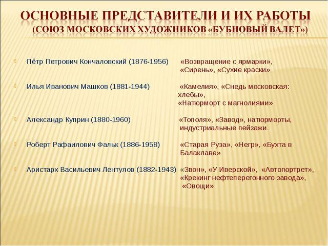 Пётр Петрович Кончаловский (1876-1956) «Возвращение с ярмарки», «Сирень», «Су...