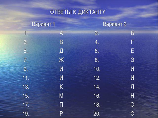 ОТВЕТЫ К ДИКТАНТУ Вариант 1Вариант 2 1.А2.Б 3.В4.Г 5.Д6.Е 7.Ж8....