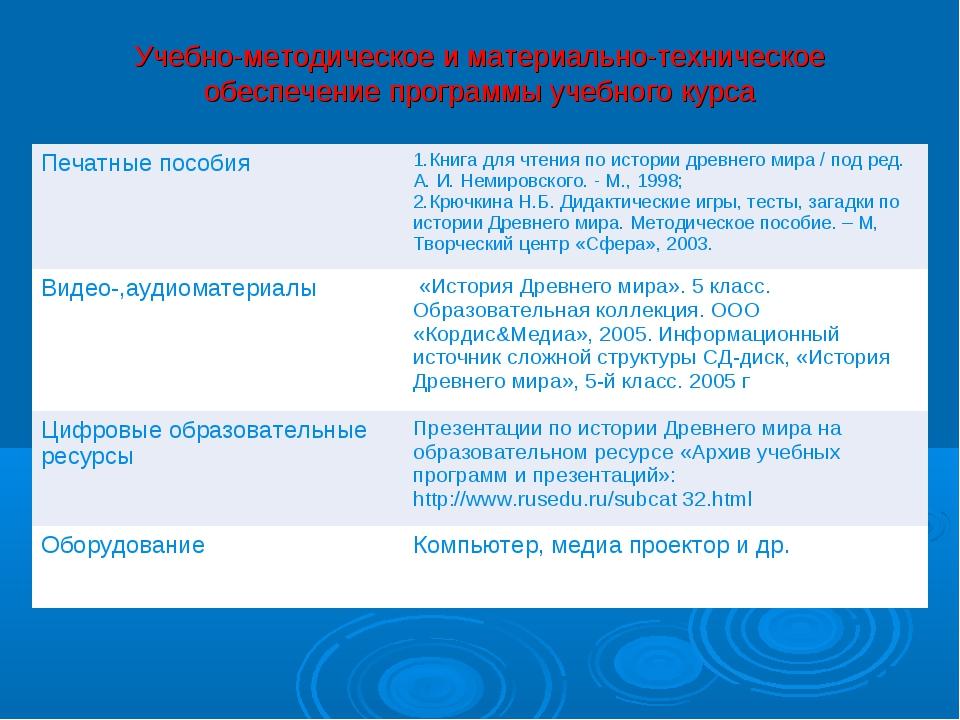 Учебно-методическое и материально-техническое обеспечение программы учебного...