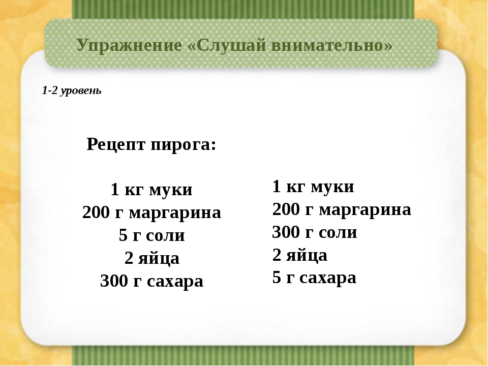 Упражнение «Слушай внимательно» Рецепт пирога: 1 кг муки 200 г маргарина 5 г...