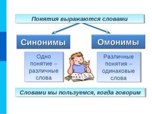 Понятия выражаются словами Одно понятие – различные слова Различные понятия –