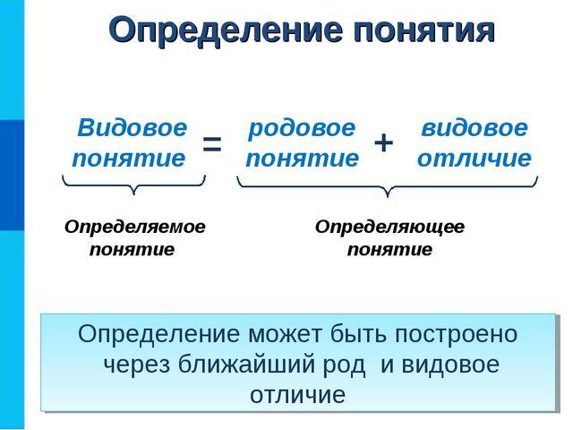 Определение может быть построено через ближайший род и видовое отличие Опреде...
