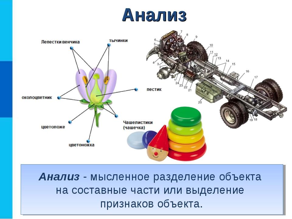 Анализ - мысленное разделение объекта на составные части или выделение призна...
