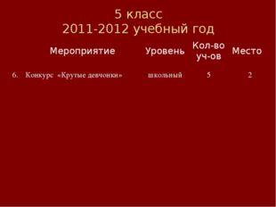 5 класс 2011-2012 учебный год МероприятиеУровеньКол-во уч-овМесто 6.Конк