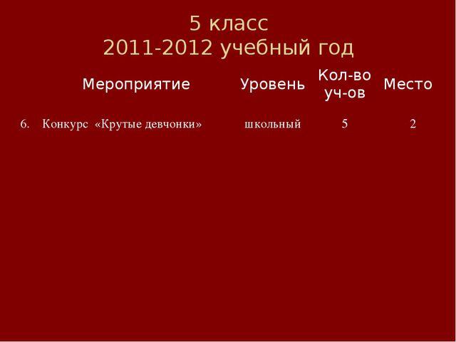 5 класс 2011-2012 учебный год МероприятиеУровеньКол-во уч-овМесто 6.Конк...