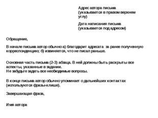 Адрес автора письма (указывается в правом верхнем углу) Дата написания письм
