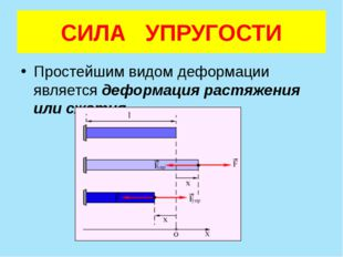 Простейшим видом деформации является деформация растяжения или сжатия СИЛА УП