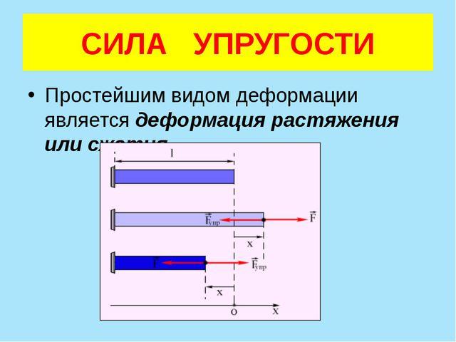 Простейшим видом деформации является деформация растяжения или сжатия СИЛА УП...