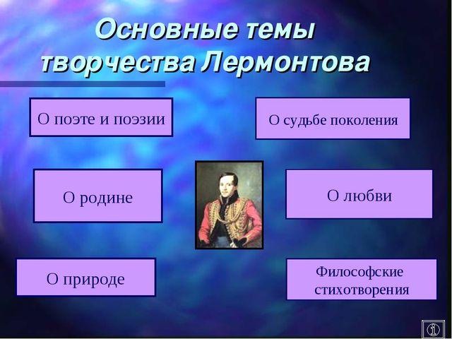Основные темы творчества Лермонтова О поэте и поэзии О природе О судьбе покол...