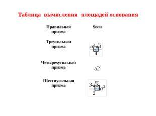Таблица вычисления площадей основания Правильная призма Sосн Треугольная приз