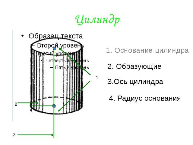 Цилиндр 1 2 3 4 1. Основание цилиндра 2. Образующие 3.Ось цилиндра 4. Радиус...