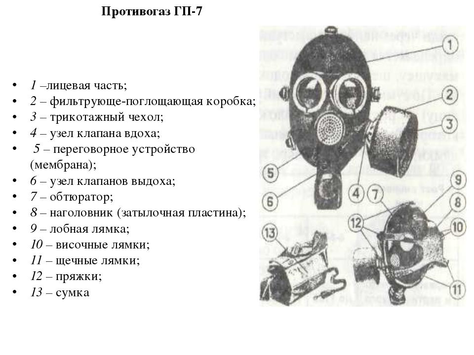 Противогаз ГП-7 1–лицевая часть; 2– фильтрующе-поглощающая коробка; 3–...
