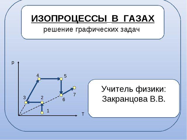 Графическая задача по физике с решением решение задач по алгебре по сборнику сканави