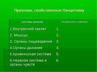 Признаки, свойственные Ланцетнику Системы органовОсобенности строения 1.Внут
