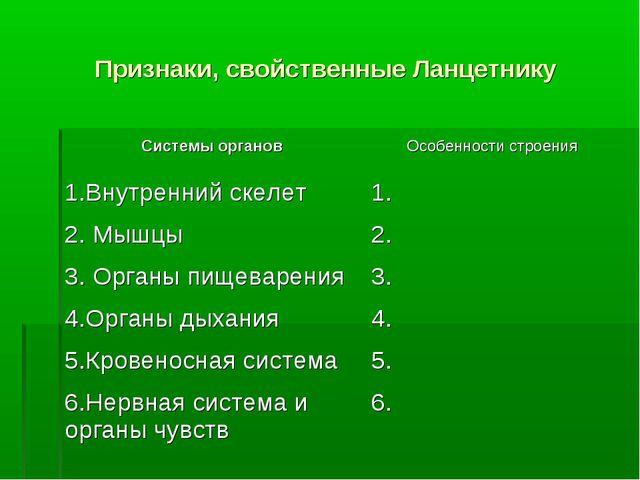 Признаки, свойственные Ланцетнику Системы органовОсобенности строения 1.Внут...