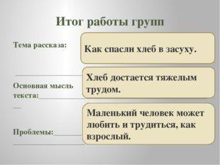 Итог работы групп Тема рассказа: _______________________ Основная мысль текст