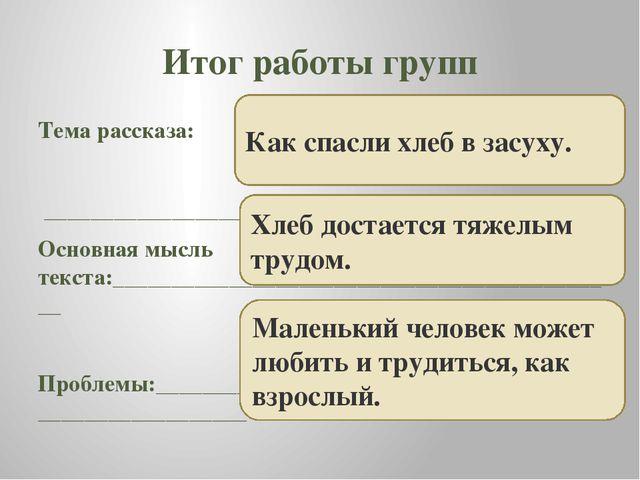 Итог работы групп Тема рассказа: _______________________ Основная мысль текст...