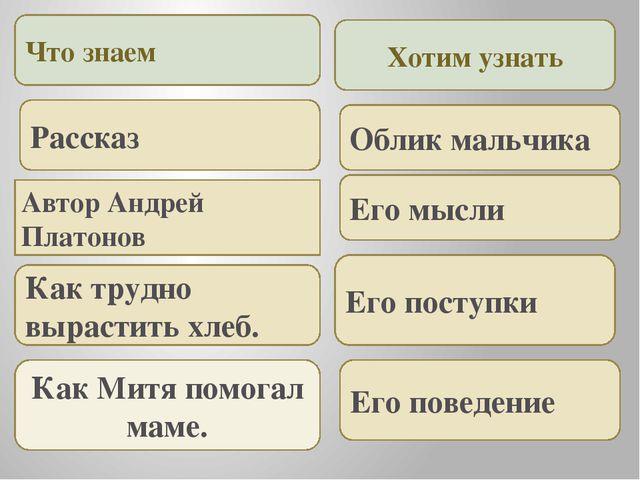 Что знаем Рассказ Автор Андрей Платонов Как трудно вырастить хлеб. Как Митя...