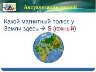 Актуализация знаний Какой магнитный полюс у Земли здесь  S (южный)
