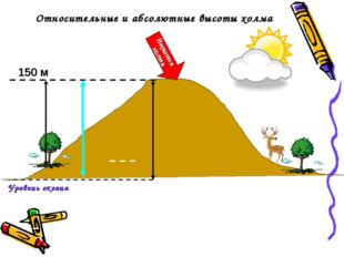 Вершина холма 150 м Уровень океана Относительные и абсолютные высоты холма