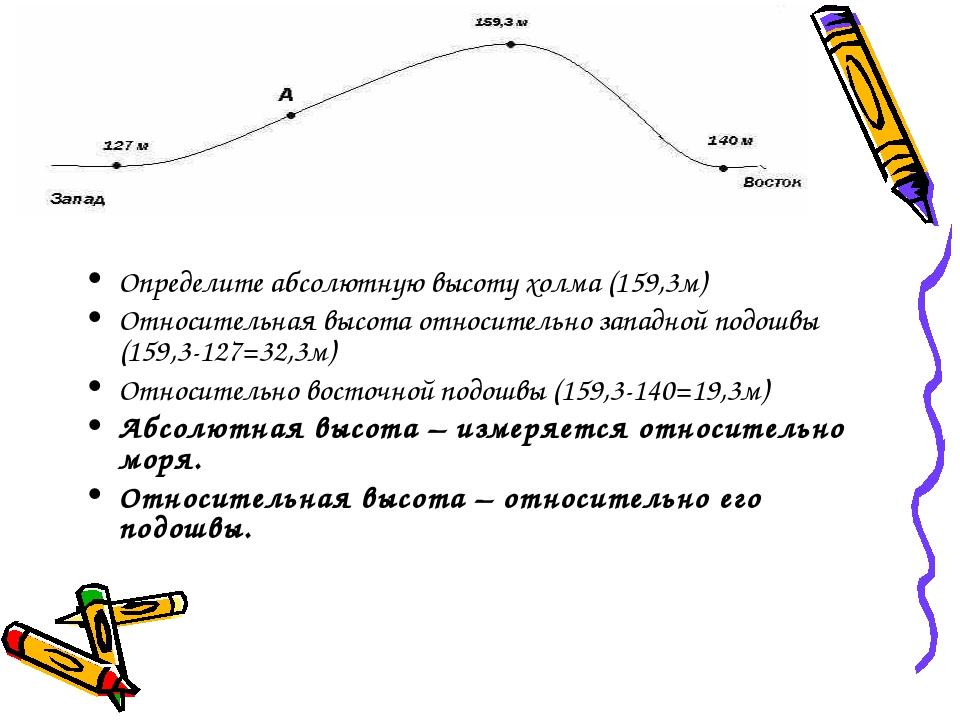 Определите абсолютную высоту холма (159,3м) Относительная высота относительн...